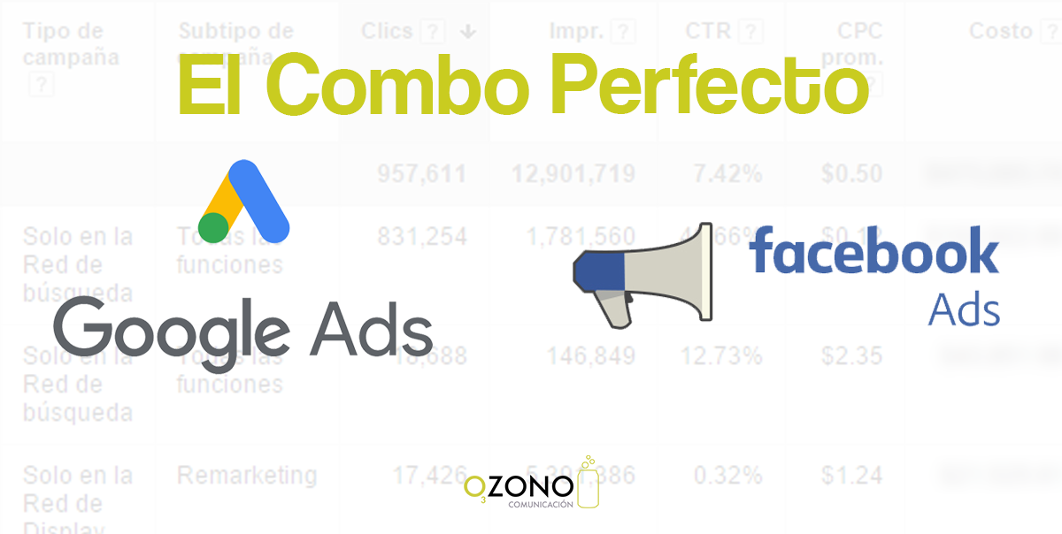 Google y Facebook Ads ¡El combo perfecto!